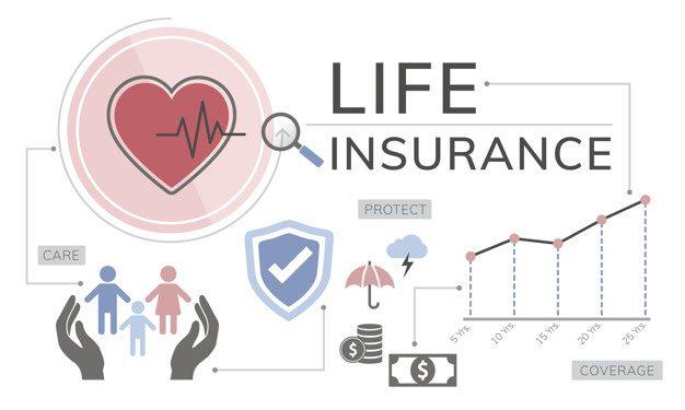 Manfaat Memiliki Asuransi Jiwa Sedari Dini